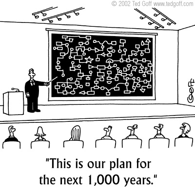 cartoon-this-is-our-plan-for-the-next-1000-years